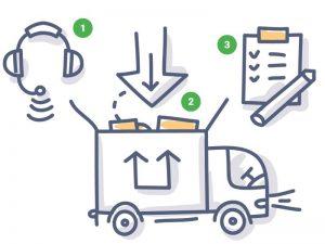 services-proces